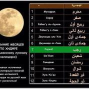 Что за месяц такой «Раджаб» или «Сафар»?